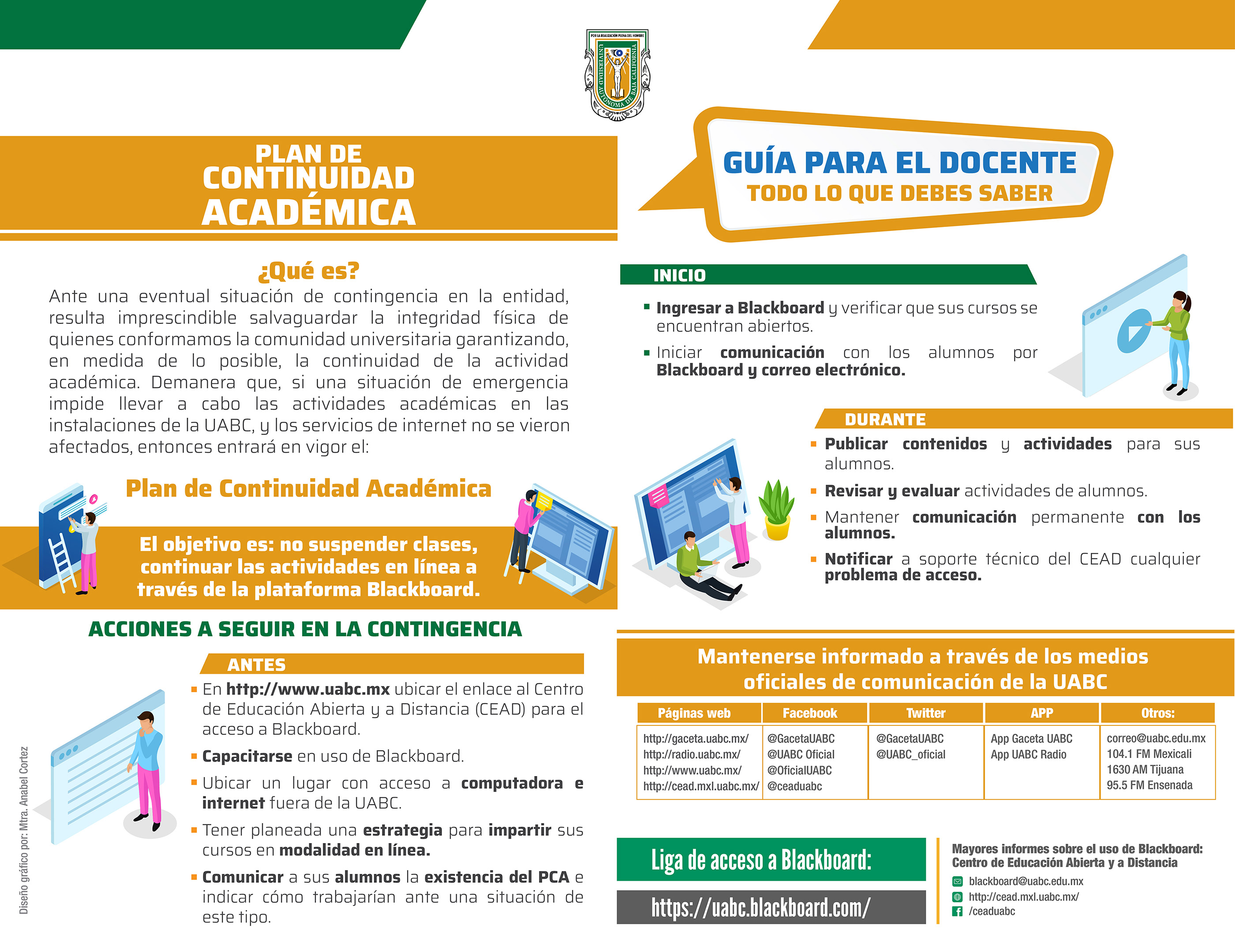 PCA Docentes